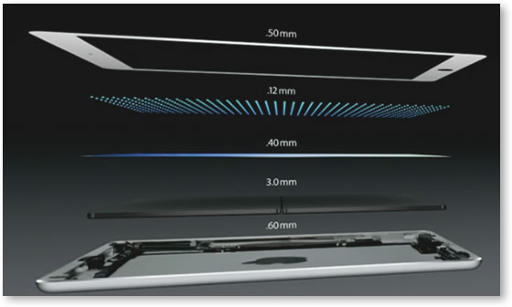 Apple iPad Air thinner