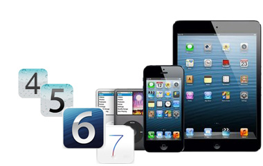 Restore Files from All iOS Devices