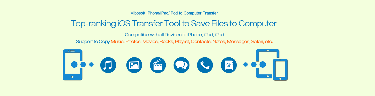 iOS Transfer Software Banner